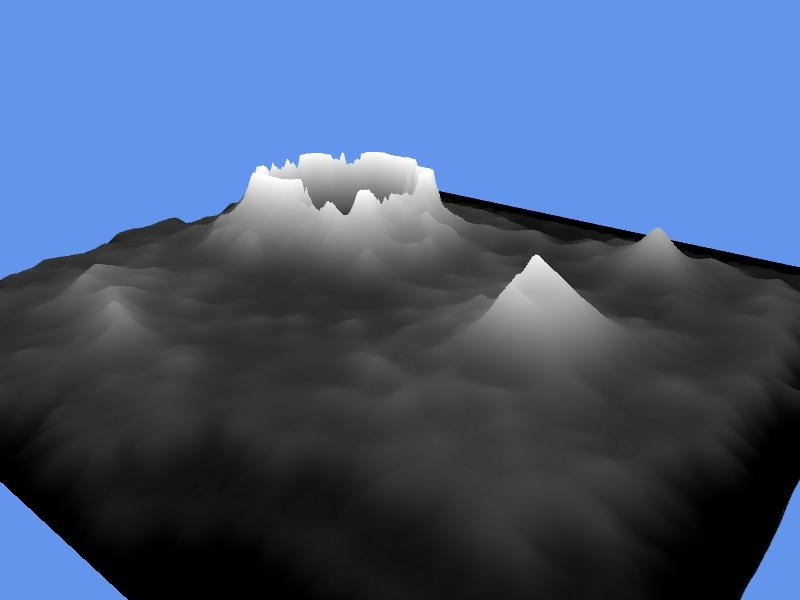 Heightmap Terrain Rendering | Catalin ZZ